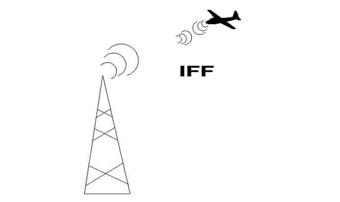 Summer Holiday Activities Week Three – IFF